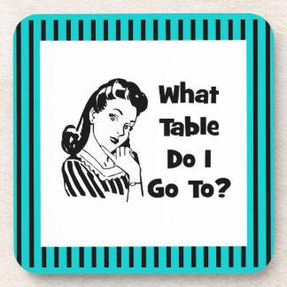 ¿Qué tabla voy? Posavaso