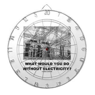 ¿Qué usted haría sin electricidad? (La física)