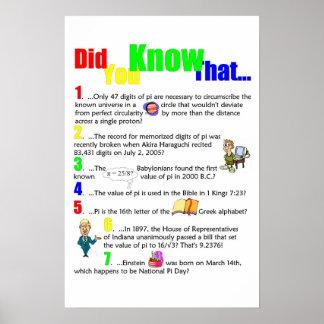 ¿Qué usted sabe sobre el pi? Póster