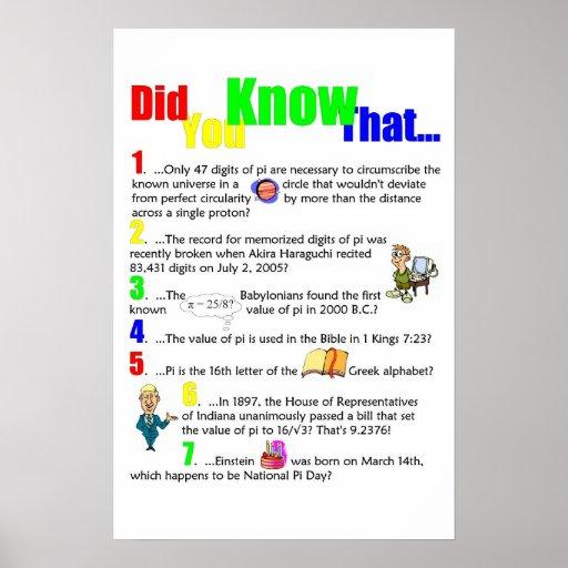 ¿Qué usted sabe sobre el pi? Posters
