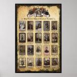 Queen Victoria's Highland & Lowland Regiments Poster