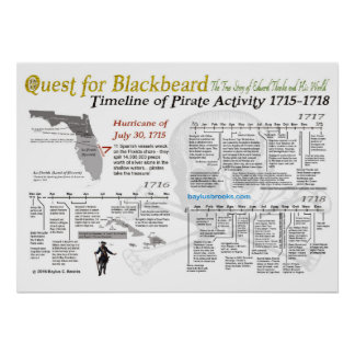 Quest for Blackbeard - Timeline of Pirate Activity Poster