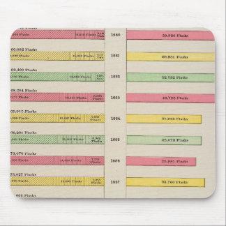 Quicksilver Production, 1880-1889 Mouse Pad