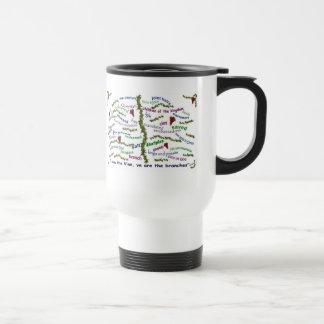 Quién dios es y quién somos tazas de café