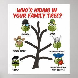 Quién está ocultando en su árbol de familia póster