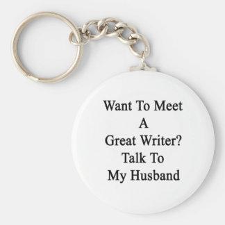 Quiera resolver una gran charla del escritor a mi llavero