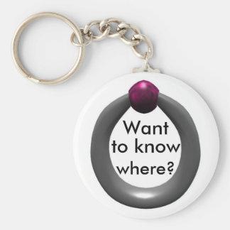 ¿Quiera saber dónde? Anillo prisionero de la gota Llaveros