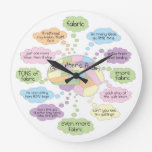 Quilt Brain Clock - Large