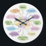 """Quilt Brain Clock - Large<br><div class=""""desc"""">What does a quilter think about all day? This quilt clock shows you just that,  and also shows you how long you&#39;ve been in the studio!</div>"""
