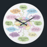 "Quilt Brain Clock - Large<br><div class=""desc"">What does a quilter think about all day? This quilt clock shows you just that,  and also shows you how long you&#39;ve been in the studio!</div>"