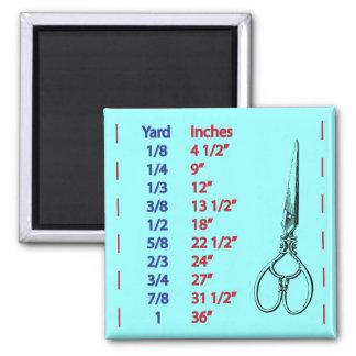 Quilters y medidas de la yarda de las alcantarilla imán para frigorifico