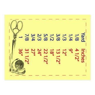Quilters y medidas de la yarda de las tarjetas postales
