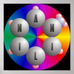 Química anilina color poster
