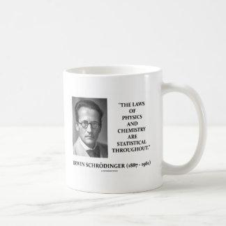 Química de la física de Erwin Schrödinger Taza Básica Blanca