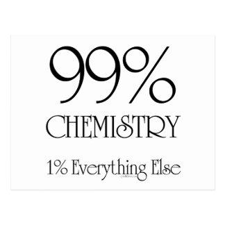 Química del 99% postal