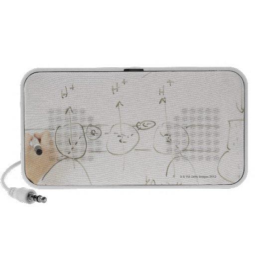 Química en tablero del seco-borrado iPod altavoz