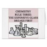 química: las roturas epensive del vidrio primero felicitación