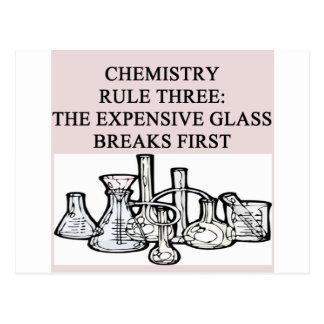 química: las roturas epensive del vidrio primero postal