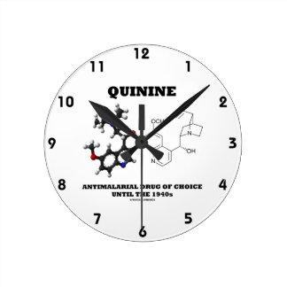 Quinine Antimalarial Drug Of Choice Until 1940s Round Clock