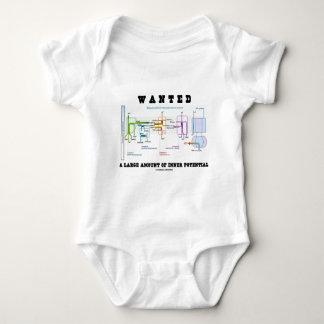 Quiso una gran cantidad de potencial interno body para bebé