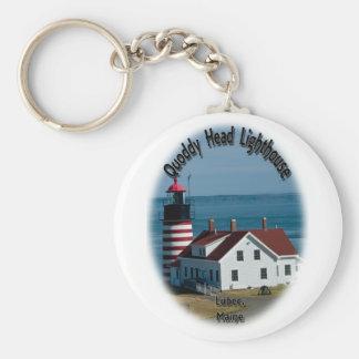 Quoddy Head Lighthouse Basic Round Button Keychain