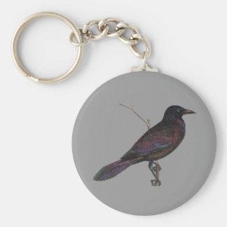 Quoth el cuervo llavero redondo tipo pin