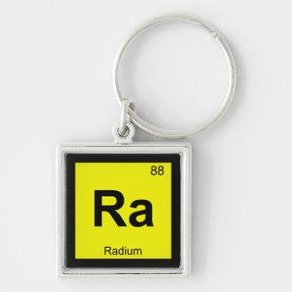 Ra - símbolo de la tabla periódica de la química d llaveros personalizados