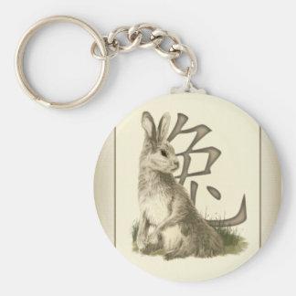 Rabbit & Chinese Symbol Keychain