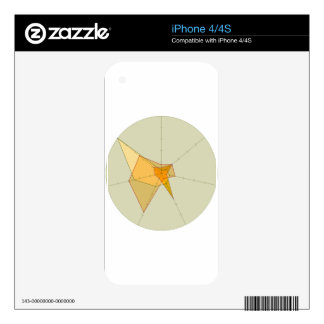 Radar Graph Chart Icon Skins For iPhone 4S