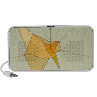 Radar Graph Chart Icon Mp3 Speakers