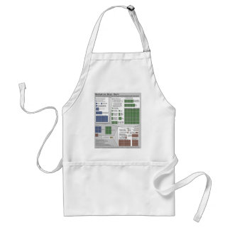 Radiation Dose Chart (by Randall Munroe) Adult Apron