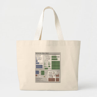 Radiation Dose Chart (by Randall Munroe) Large Tote Bag