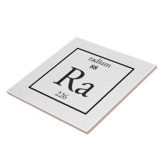 Radium Tiles