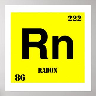 Radón Impresiones