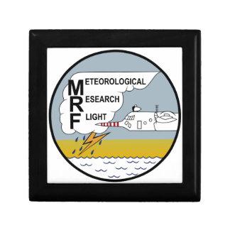 RAF Patch Meteorological Research Flight MRF Hercu Gift Box