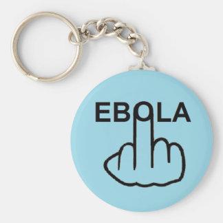 Ráfaga Ebola del llavero