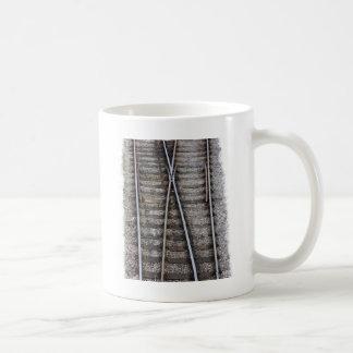 Railroad Scenery Coffee Mug