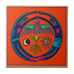 "Rain Dance Ceramic Tile<br><div class=""desc"">Design inspired by Native American crop fertility rituals.</div>"