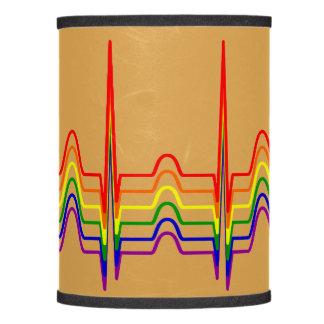 Rainbow EKG Sunray Lamp Shade