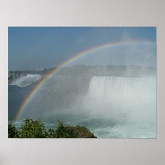 Rainbow Falls Poster