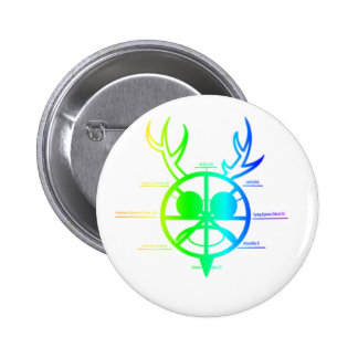 Rainbow Horned God Wheel Of The Year 2 Inch Round Button