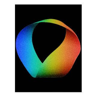 Rainbow Mobius Strip Postcard