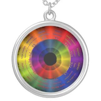 Rainbow of Life: Beautiful, Healthy Jewelry