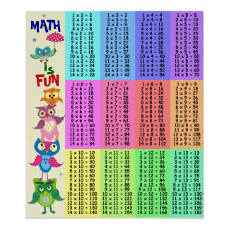 Multiplication table posters zazzle for Multiplication table to 52