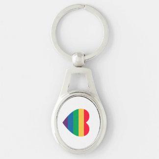 Rainbow Pride Heart Metal Keychain