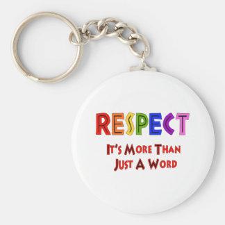 Rainbow Respect Basic Round Button Keychain