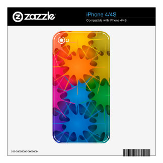 Rainbow Splat! iPhone 4 Decal