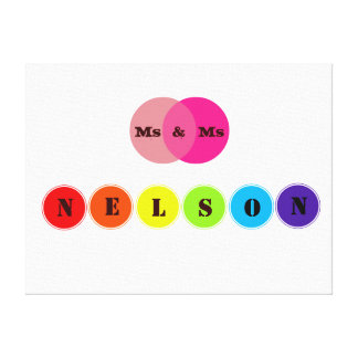 Rainbow Wedding Board for 6 Letter Family Name Canvas Prints