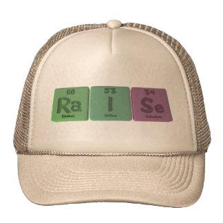 Raise-Ra-I-Se-Radium-Iodine-Selenium.png Gorros Bordados
