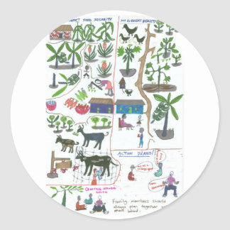 Raising Crops & Animals to increase our Income Classic Round Sticker
